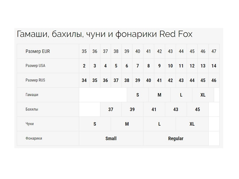 фото Гамаши Red Fox Gore-Tex II