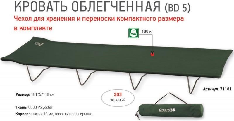 фото Greenell - Кровать облегченная BD-5