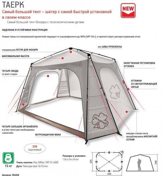 фото Тент-шатер Greenell Таерк