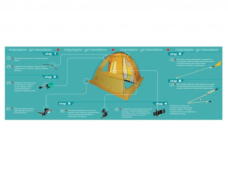 фото Палатка Normal Байкал 3
