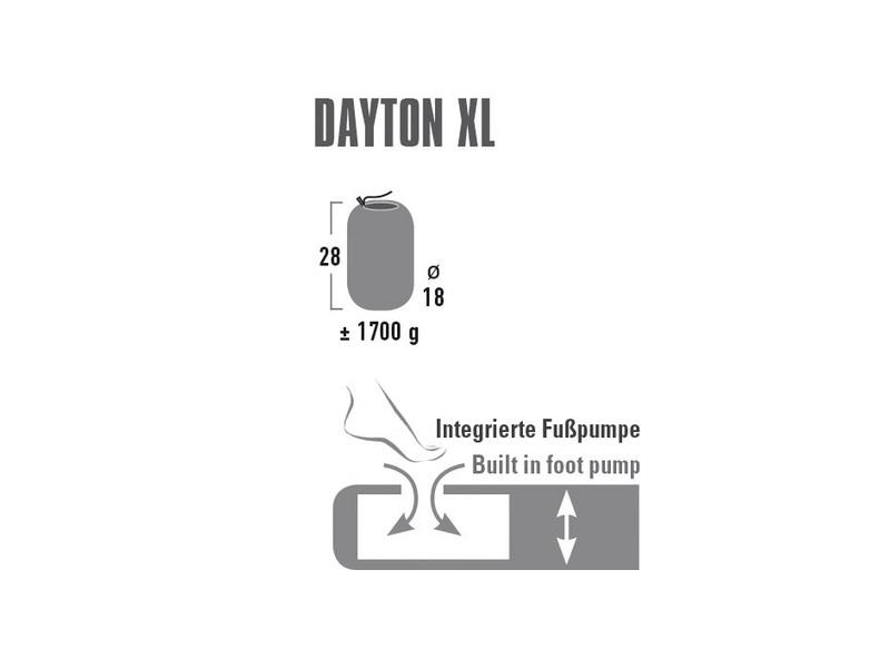 фото Самонадувающийся коврик High Peak Dayton XL