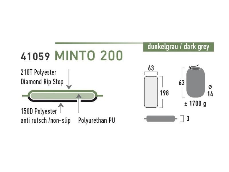 фото Самонадувающийся коврик High Peak Minto 200