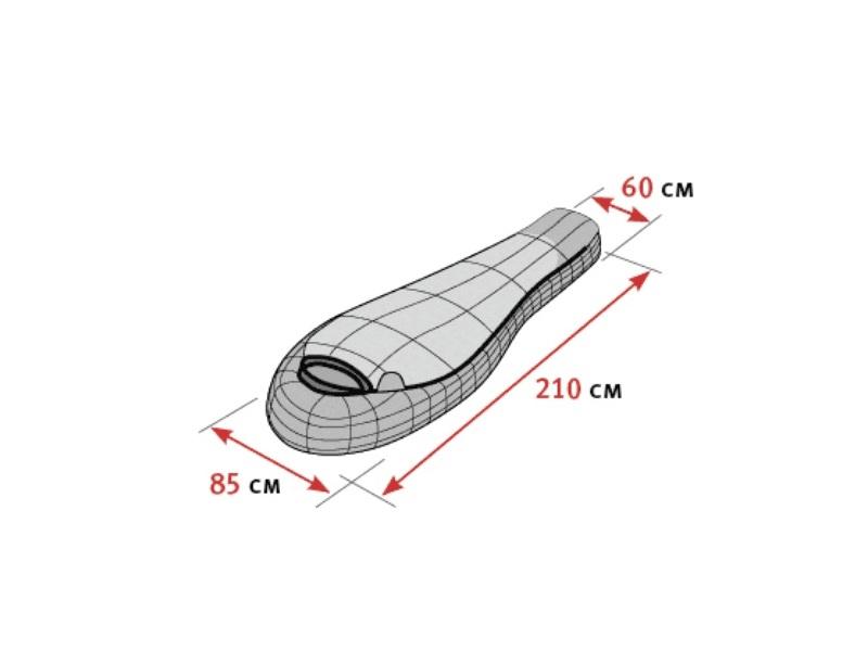 фото Спальный мешок Alexika Aleut Compact (t°комф. -3)