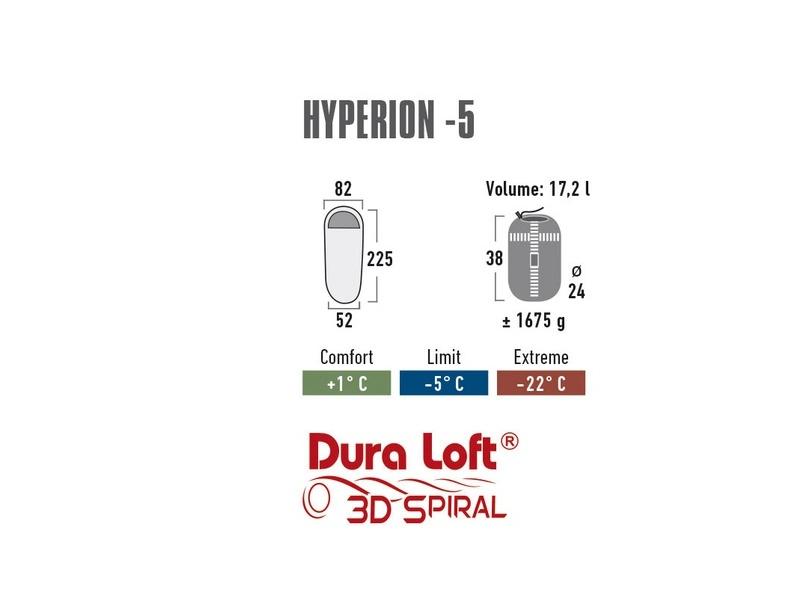 фото Спальный мешок High Peak Hyperion -5  (t°комф. 1)