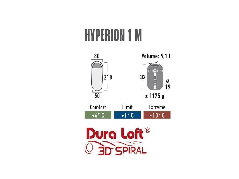 фото Спальный мешок High Peak Hyperion 1M  (t°комф. 1)