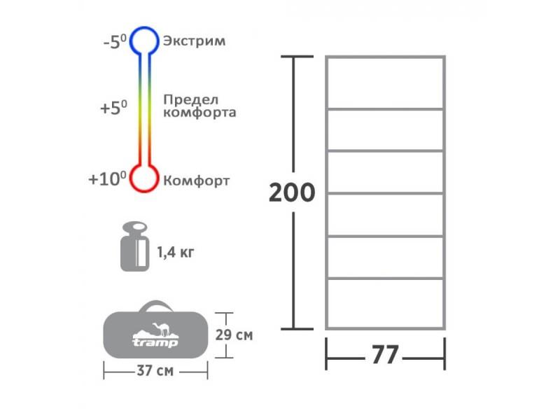 фото Спальный мешок Tramp Ladoga 200 зеленый (t°комф. 10)