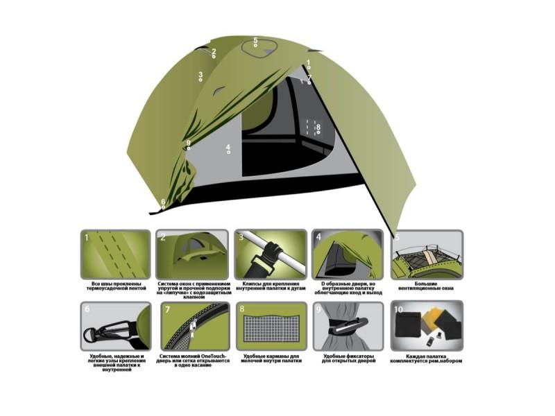 фото Палатка Tramp Lite Wonder 2