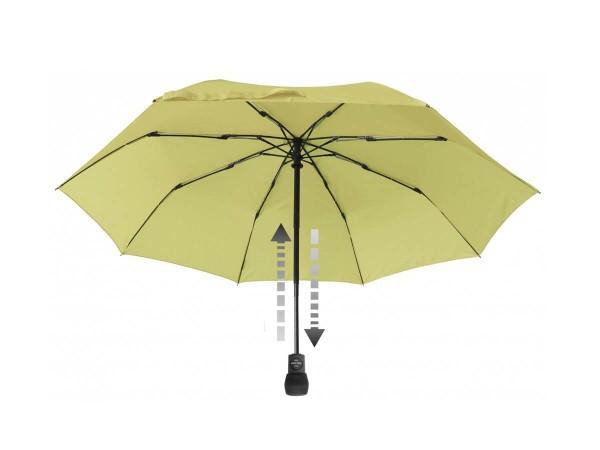 Зонт Euroschirm Light Trek Green