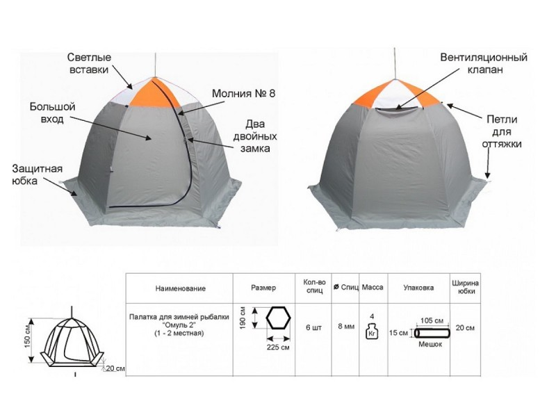 фото Палатка для зимней рыбалки Митек Омуль-2