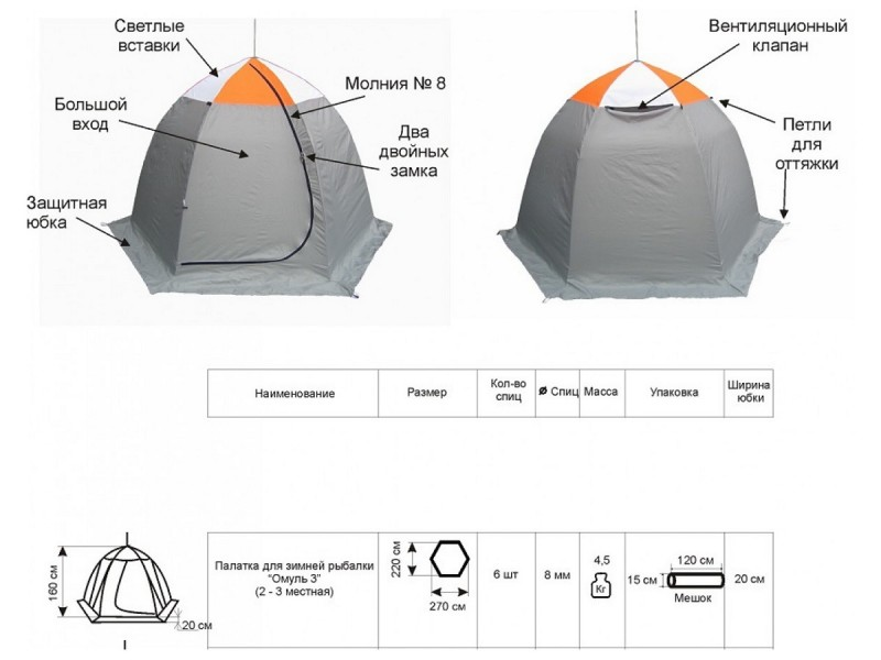 фото Палатка для зимней рыбалки Митек Омуль-3