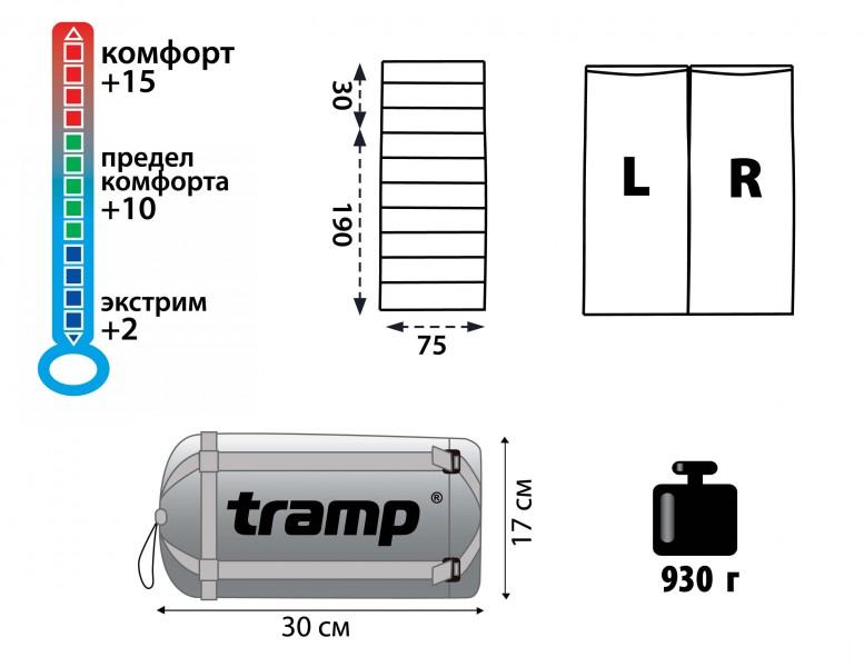 фото Спальный мешок Tramp Fluff (t°комф. 15)