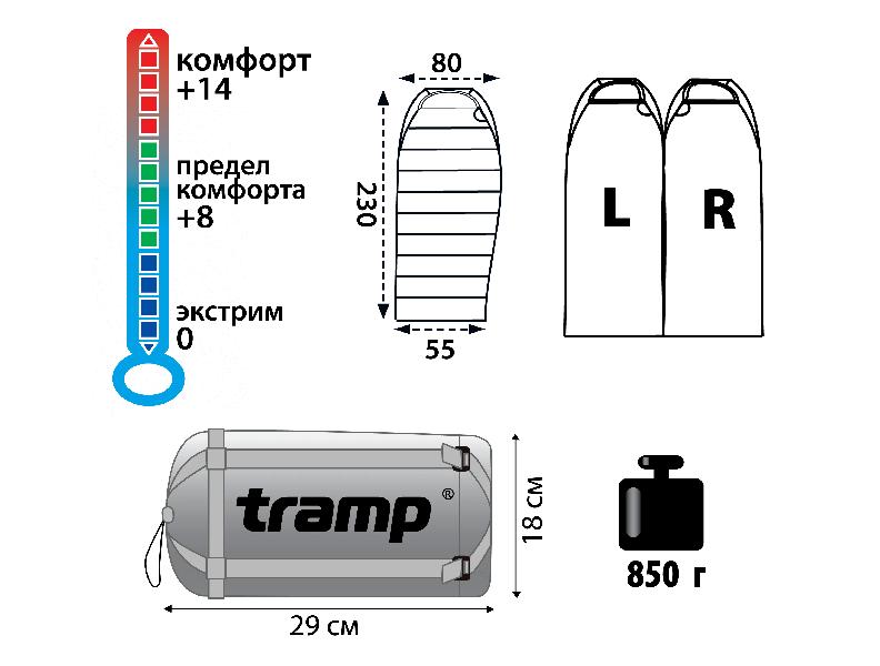 фото Спальный мешок Tramp Mersey (t°комф. 14)