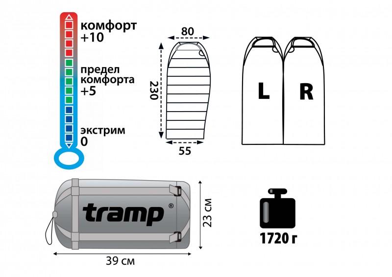 фото Спальный мешок Tramp Siberia 3000 (t°комф. 10)