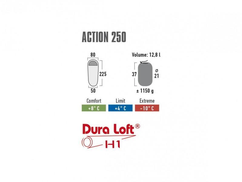 фото Спальный мешок High Peak Action 250  (t°комф. +8)